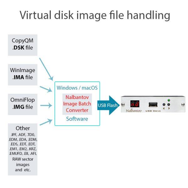 Virtual-disk-image-file-handling
